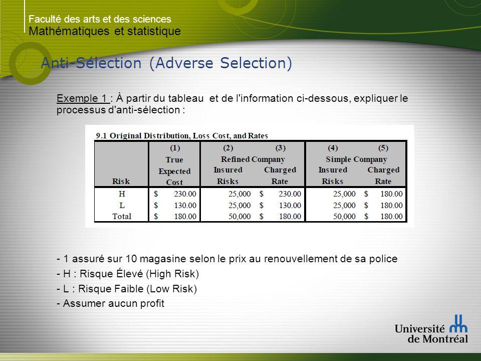Faculté des arts et des sciences Mathématiques et statistique Anti-Sélection (Adverse Selection) Exemple 1 : À partir du tableau et de l'information c