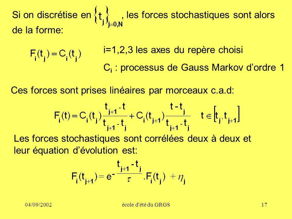 04/09/2002école d été du GRGS17 Si on discrétise en, les forces stochastiques sont alors de la forme: i=1,2,3 les axes du repère choisi C i : processus de Gauss Markov dordre 1 Ces forces sont prises linéaires par morceaux c.a.d: Les forces stochastiques sont corrélées deux à deux et leur équation dévolution est: