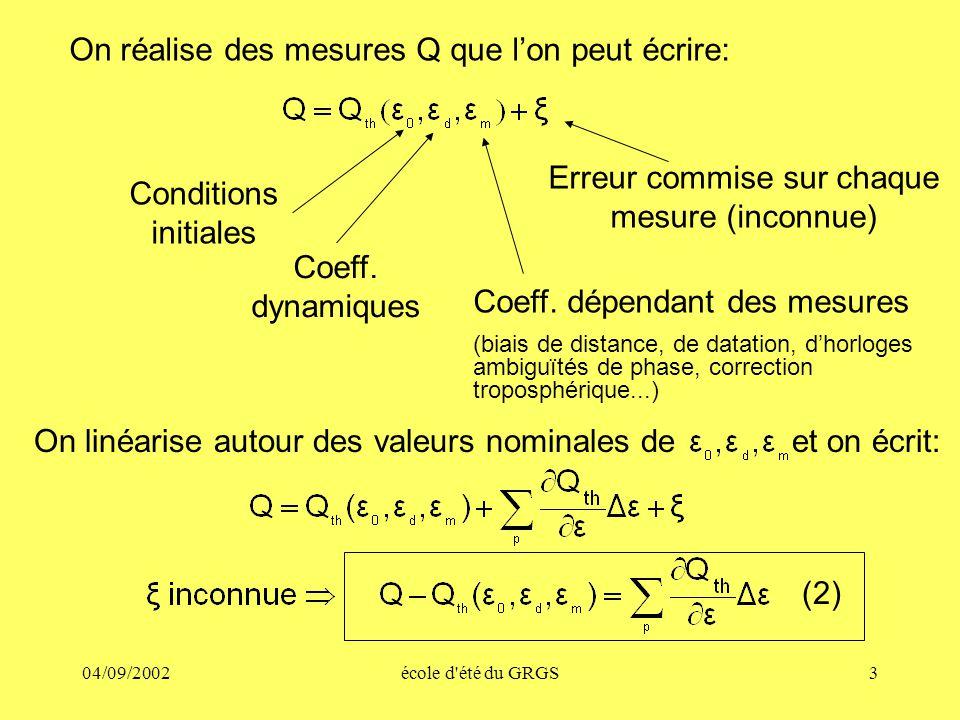 04/09/2002école d été du GRGS3 On réalise des mesures Q que lon peut écrire: Erreur commise sur chaque mesure (inconnue) Conditions initiales Coeff.