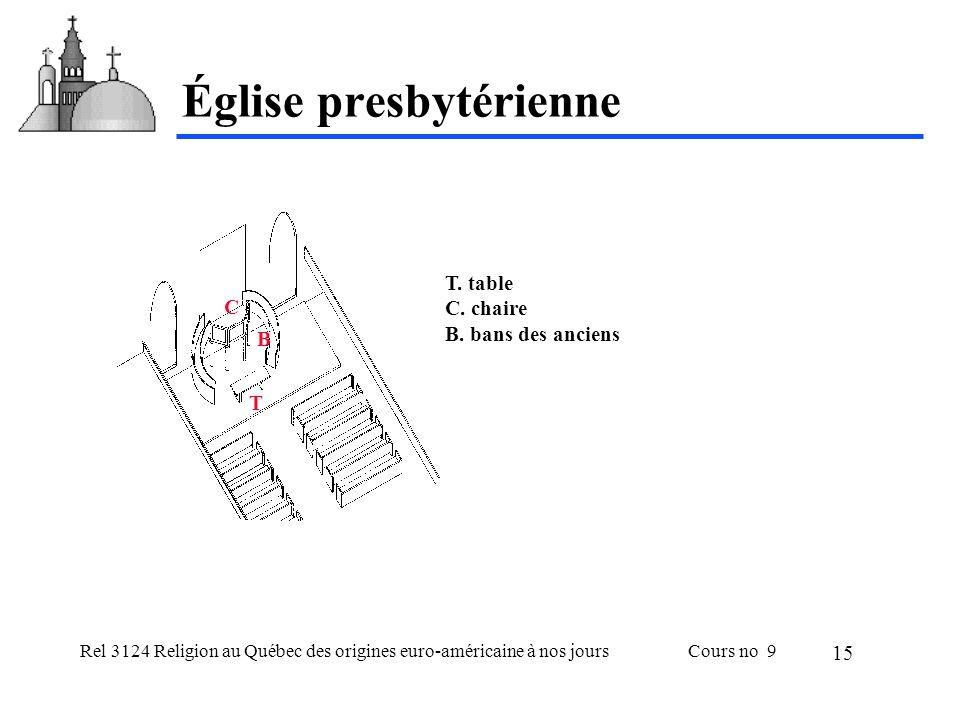Rel 3124 Religion au Québec des origines euro-américaine à nos joursCours no 9 15 Église presbytérienne T C T.