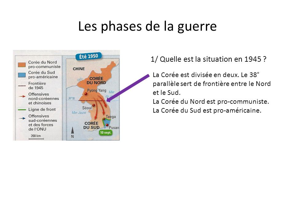 Les phases de la guerre 1/ Quelle est la situation en 1945 .