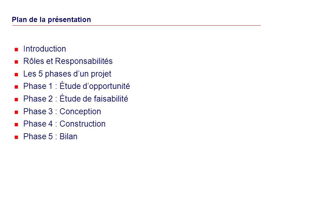 Plan de la présentation Introduction Rôles et Responsabilités Les 5 phases dun projet Phase 1 : Étude dopportunité Phase 2 : Étude de faisabilité Phase 3 : Conception Phase 4 : Construction Phase 5 : Bilan