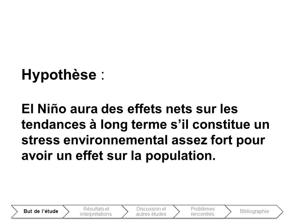 Hypothèse : El Niño aura des effets nets sur les tendances à long terme sil constitue un stress environnemental assez fort pour avoir un effet sur la