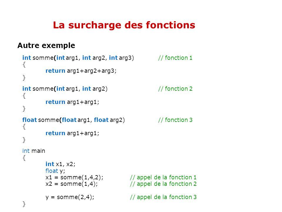 La surcharge des fonctions Il est possible donc d'utiliser le même nom pour désigner deux fonctions différentes à la condition que leur liste d'opéran