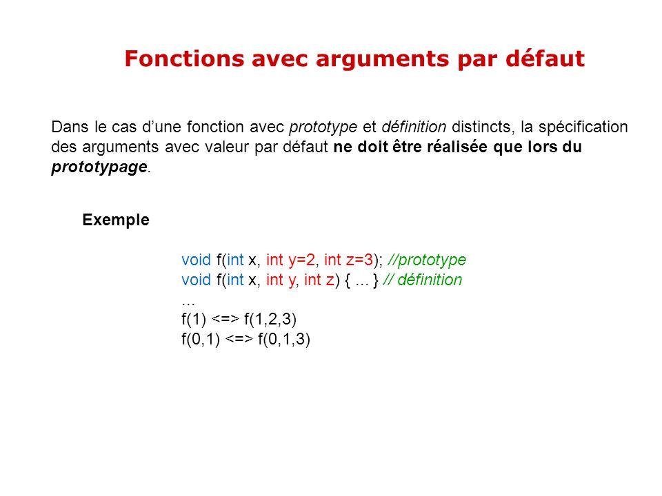 Fonctions avec arguments par défaut Dans lexemple de la fonction mult() par exemple, on aurait pu obtenir le même résultat en utilisant un argument pa