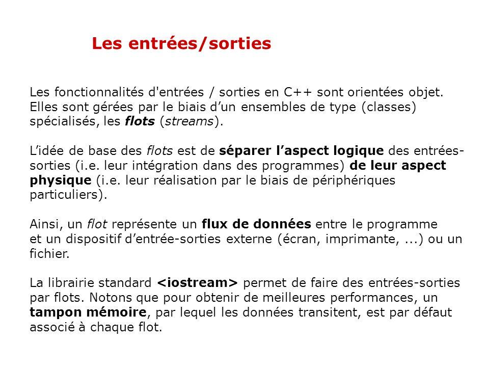Fonctions avec arguments par défaut Dans le cas dune fonction avec prototype et définition distincts, la spécification des arguments avec valeur par d