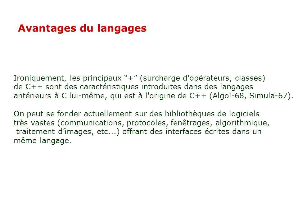 Fonctions avec arguments par défaut Le langage C++ permet de spécifier une valeur par défaut aux arguments de fonctions.