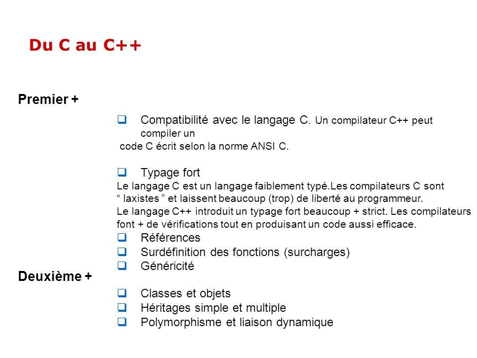 Avantages du langages Ironiquement, les principaux + (surcharge d'opérateurs, classes) de C++ sont des caractéristiques introduites dans des langages