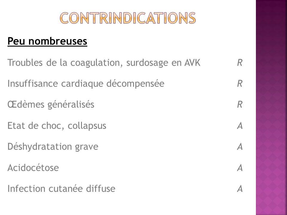 Peu nombreuses Troubles de la coagulation, surdosage en AVKR Insuffisance cardiaque décompenséeR Œdèmes généralisésR Etat de choc, collapsus A Déshydratation graveA AcidocétoseA Infection cutanée diffuseA