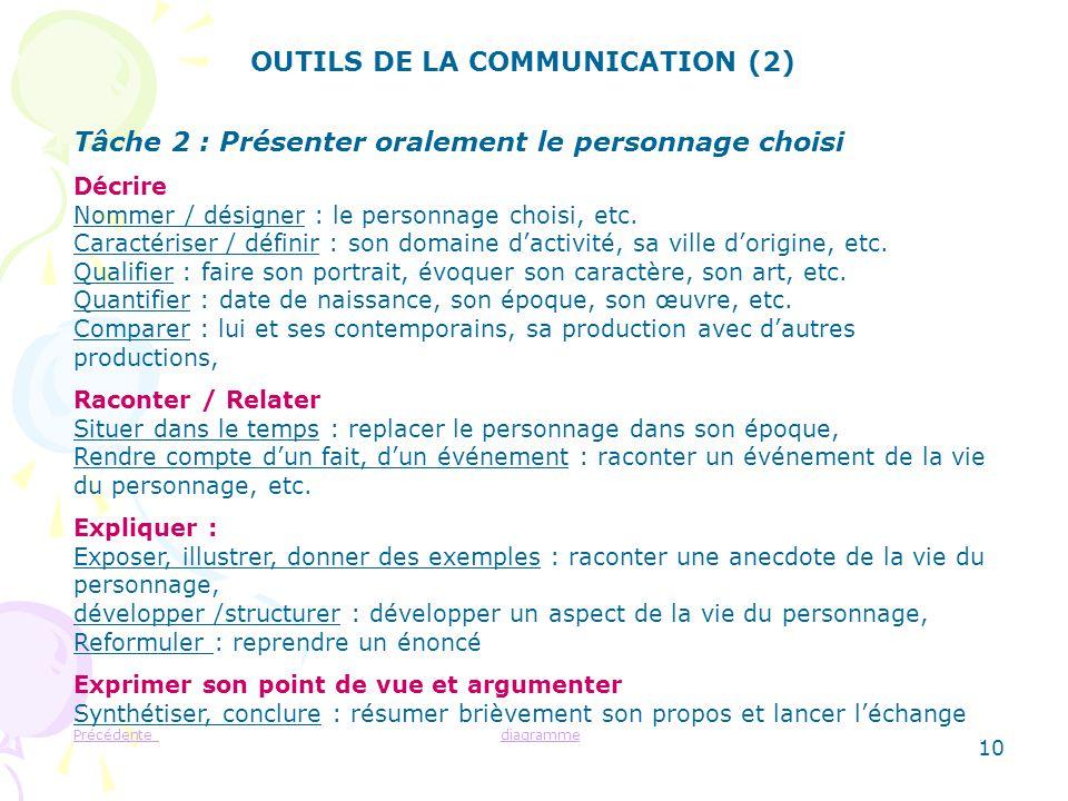 11 Tâche 3 : échanger avec le groupe Dialoguer Répondre aux questions du groupe, Maintenir, relancer le dialogue : demander des précisions, demander de reformuler la question, les propos, etc.