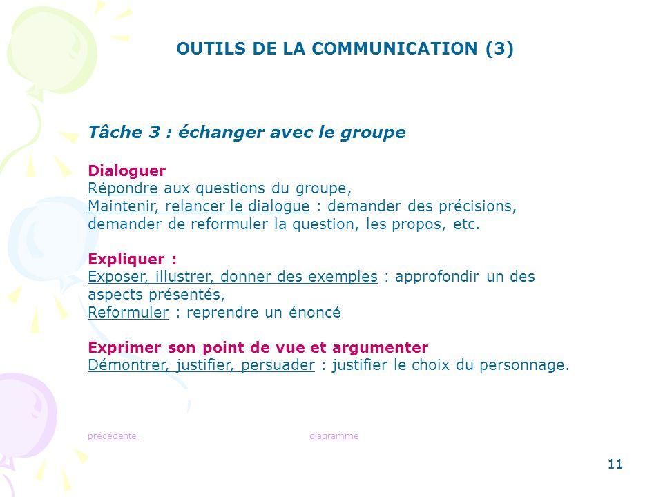 11 Tâche 3 : échanger avec le groupe Dialoguer Répondre aux questions du groupe, Maintenir, relancer le dialogue : demander des précisions, demander d