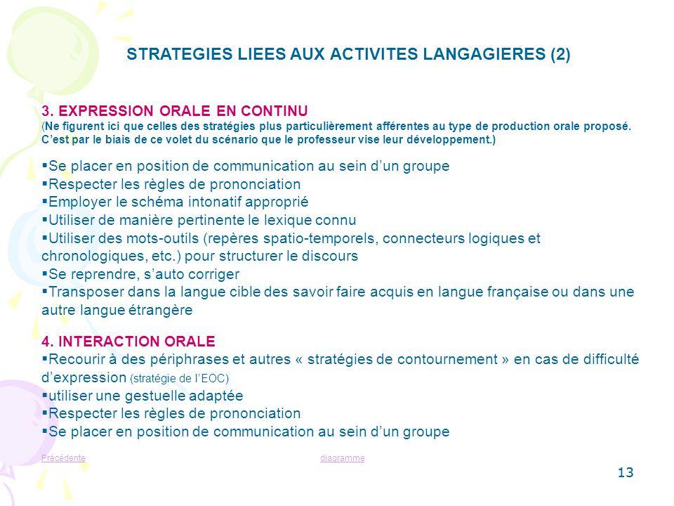 13 3. EXPRESSION ORALE EN CONTINU (Ne figurent ici que celles des stratégies plus particulièrement afférentes au type de production orale proposé. Ces
