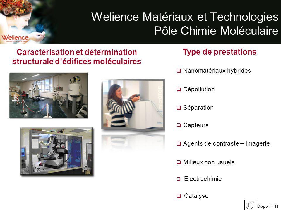 Diapo n°: 11 Welience Matériaux et Technologies Pôle Chimie Moléculaire Nanomatériaux hybrides Dépollution Séparation Capteurs Agents de contraste – I