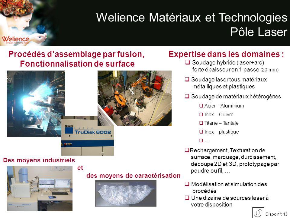 Welience Matériaux et Technologies Pôle Laser Expertise dans les domaines : Soudage hybride (laser+arc) forte épaisseur en 1 passe (20 mm) Soudage las