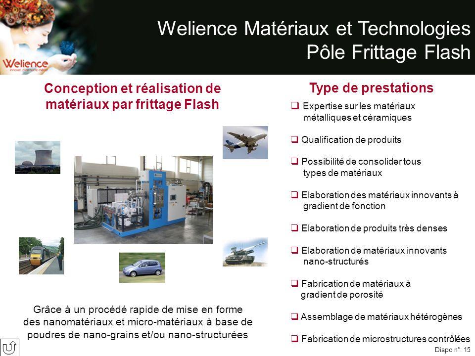 Welience Matériaux et Technologies Pôle Frittage Flash Grâce à un procédé rapide de mise en forme des nanomatériaux et micro-matériaux à base de poudr