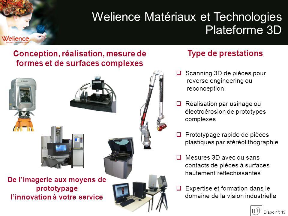 Diapo n°: 19 Welience Matériaux et Technologies Plateforme 3D Conception, réalisation, mesure de formes et de surfaces complexes Type de prestations S