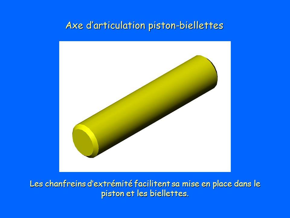 Axe darticulation piston-biellettes Les chanfreins dextrémité facilitent sa mise en place dans le piston et les biellettes.
