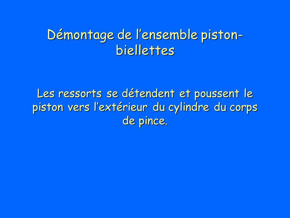 Démontage de lensemble piston- biellettes Les ressorts se détendent et poussent le piston vers lextérieur du cylindre du corps de pince.