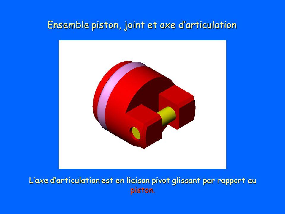 Ensemble piston, joint et axe darticulation Laxe darticulation est en liaison pivot glissant par rapport au piston.
