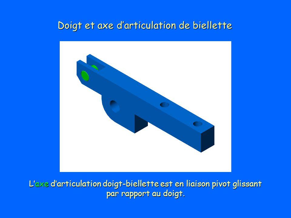 Doigt et axe darticulation de biellette Laxe darticulation doigt-biellette est en liaison pivot glissant par rapport au doigt.