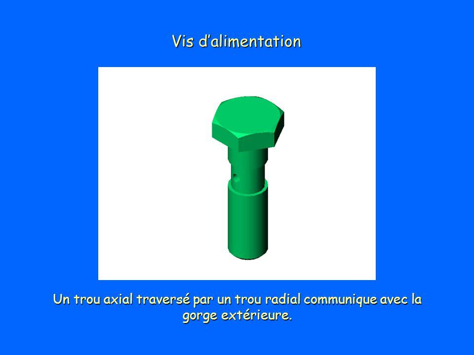 Vis dalimentation Un trou axial traversé par un trou radial communique avec la gorge extérieure.