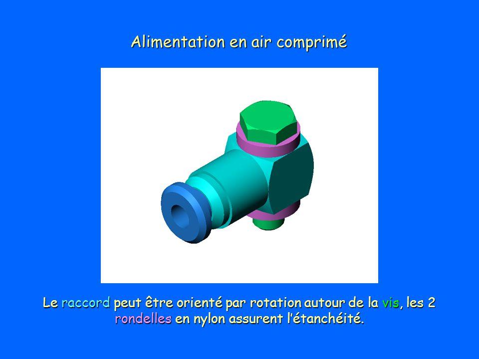 Alimentation en air comprimé Le raccord peut être orienté par rotation autour de la vis, les 2 rondelles en nylon assurent létanchéité.