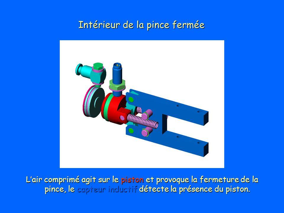 Intérieur de la pince fermée Lair comprimé agit sur le piston et provoque la fermeture de la pince, le capteur inductif détecte la présence du piston.