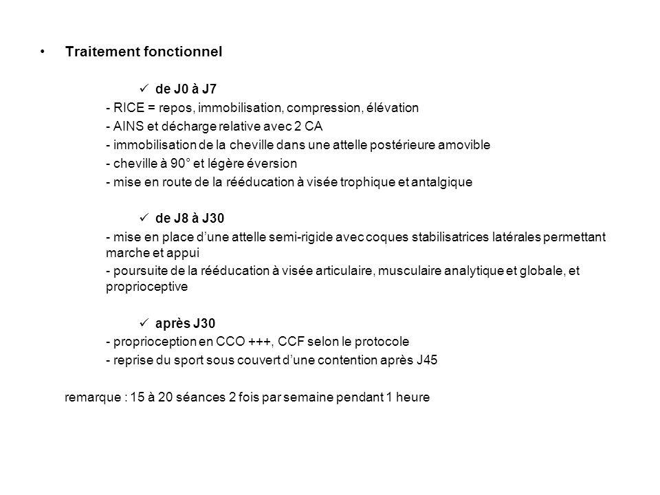Traitement fonctionnel de J0 à J7 - RICE = repos, immobilisation, compression, élévation - AINS et décharge relative avec 2 CA - immobilisation de la cheville dans une attelle postérieure amovible - cheville à 90° et légère éversion - mise en route de la rééducation à visée trophique et antalgique de J8 à J30 - mise en place dune attelle semi-rigide avec coques stabilisatrices latérales permettant marche et appui - poursuite de la rééducation à visée articulaire, musculaire analytique et globale, et proprioceptive après J30 - proprioception en CCO +++, CCF selon le protocole - reprise du sport sous couvert dune contention après J45 remarque : 15 à 20 séances 2 fois par semaine pendant 1 heure