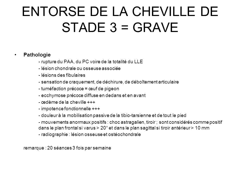 ENTORSE DE LA CHEVILLE DE STADE 3 = GRAVE Pathologie - rupture du PAA, du PC voire de la totalité du LLE - lésion chondrale ou osseuse associée - lési