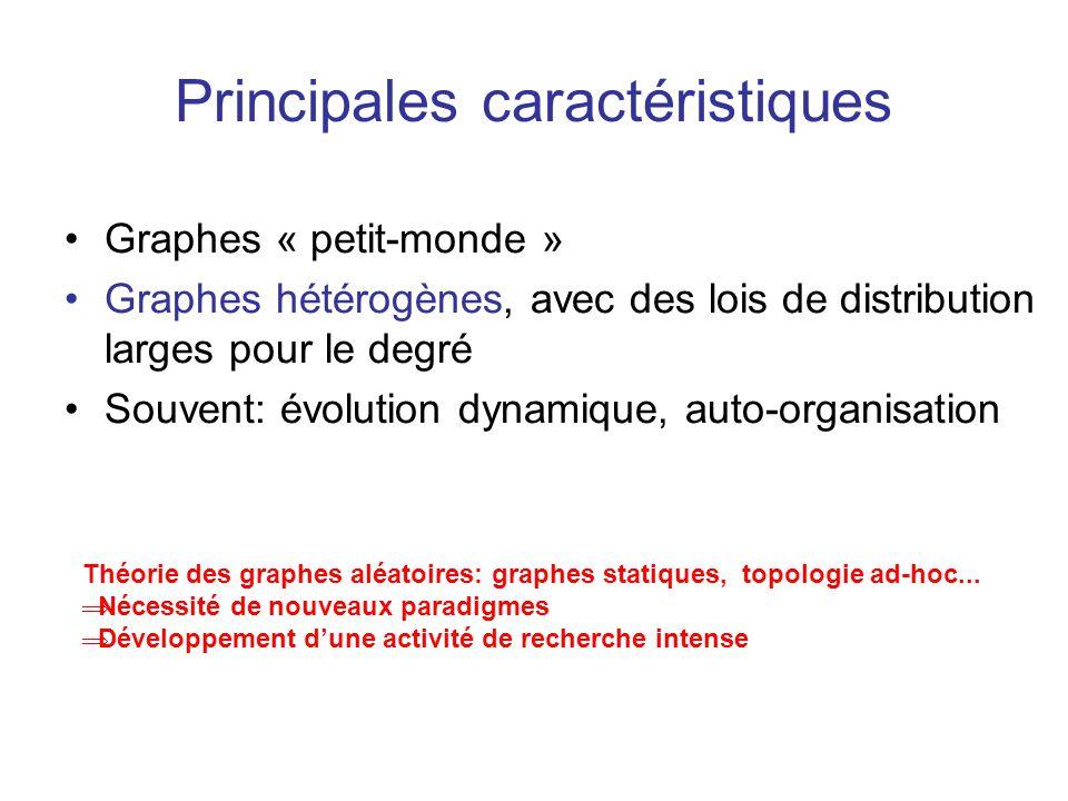 Principales caractéristiques Graphes « petit-monde » Graphes hétérogènes, avec des lois de distribution larges pour le degré Souvent: évolution dynami