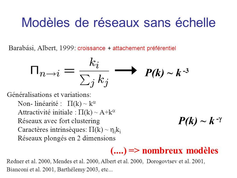 Modèles de réseaux sans échelle Barabási, Albert, 1999: croissance + attachement préférentiel P(k) ~ k -3 Généralisations et variations: Non- linéarit