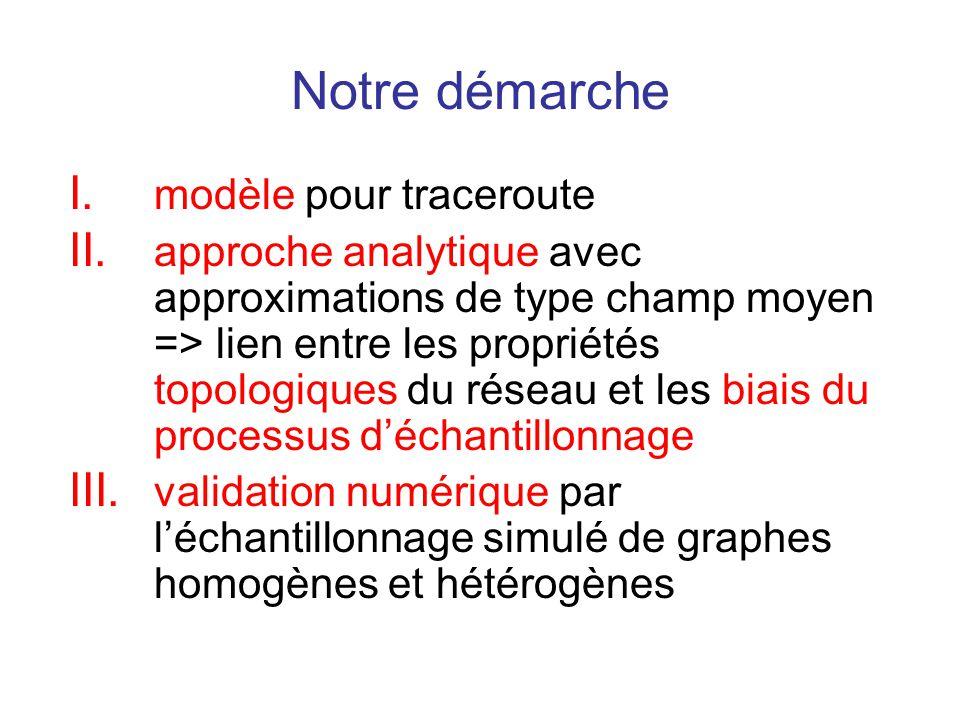Notre démarche I. modèle pour traceroute II. approche analytique avec approximations de type champ moyen => lien entre les propriétés topologiques du