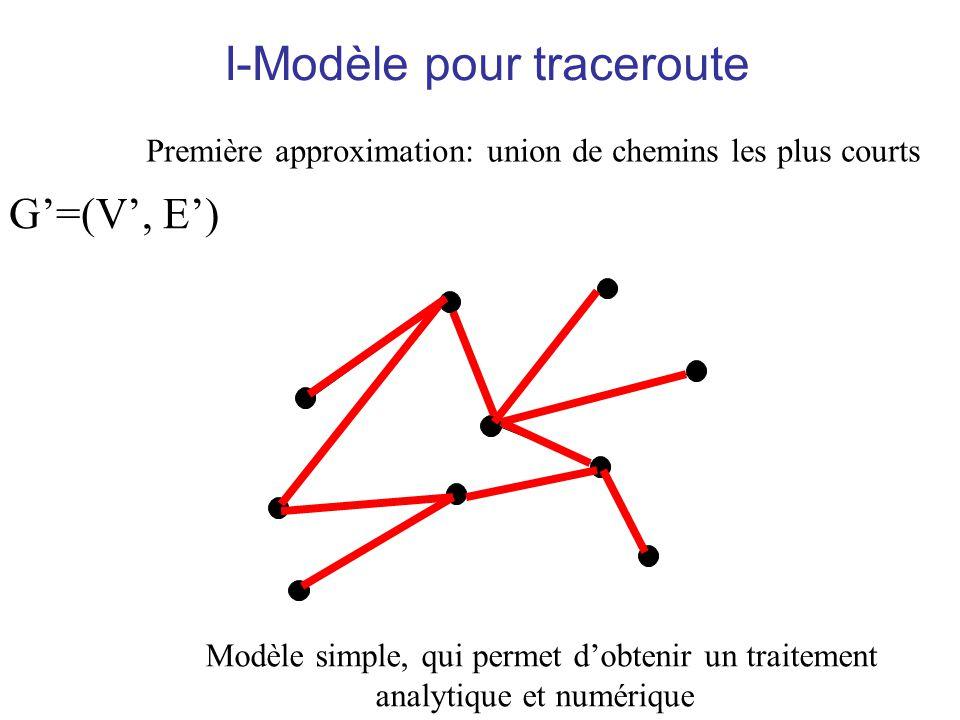 G=(V, E) Modèle simple, qui permet dobtenir un traitement analytique et numérique Première approximation: union de chemins les plus courts I-Modèle po