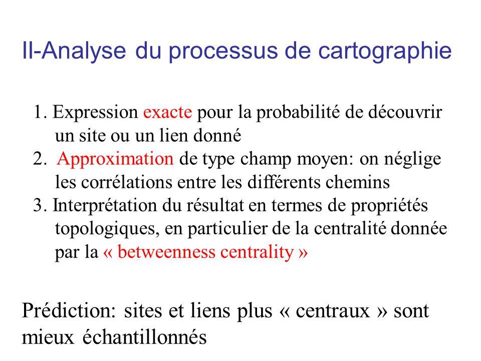 II-Analyse du processus de cartographie 1. Expression exacte pour la probabilité de découvrir un site ou un lien donné 2. Approximation de type champ