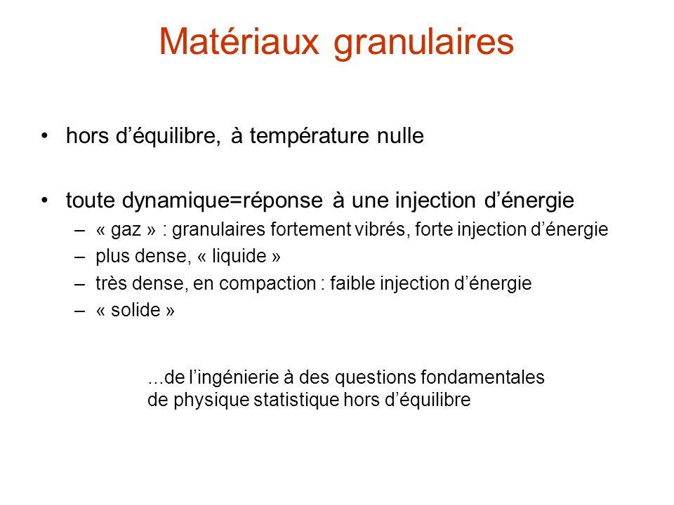 Matériaux granulaires hors déquilibre, à température nulle toute dynamique=réponse à une injection dénergie –« gaz » : granulaires fortement vibrés, f