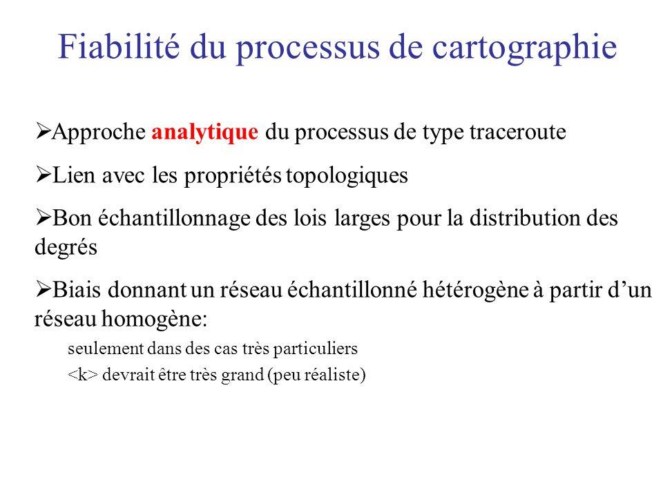 Fiabilité du processus de cartographie Approche analytique du processus de type traceroute Lien avec les propriétés topologiques Bon échantillonnage d