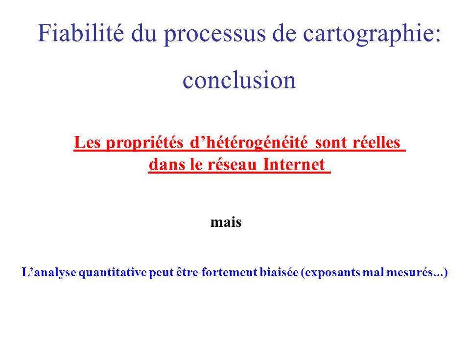 Fiabilité du processus de cartographie: conclusion Les propriétés dhétérogénéité sont réelles dans le réseau Internet mais Lanalyse quantitative peut