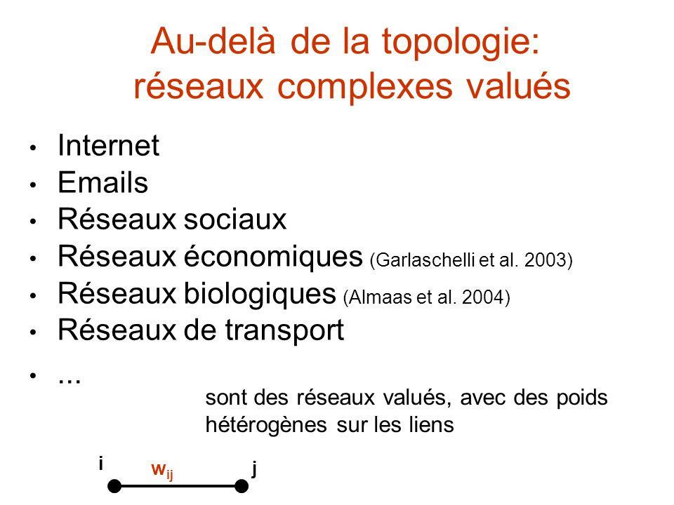 Au-delà de la topologie: réseaux complexes valués Internet Emails Réseaux sociaux Réseaux économiques (Garlaschelli et al. 2003) Réseaux biologiques (