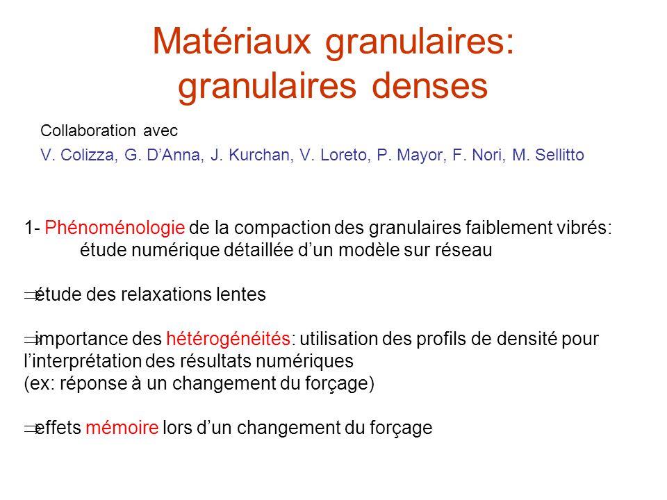 Matériaux granulaires: granulaires denses Collaboration avec V. Colizza, G. DAnna, J. Kurchan, V. Loreto, P. Mayor, F. Nori, M. Sellitto 1- Phénoménol