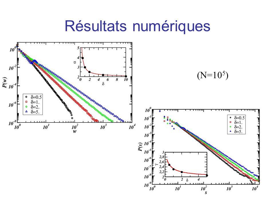 (N=10 5 ) Résultats numériques