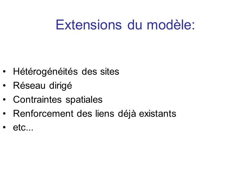 Extensions du modèle: Hétérogénéités des sites Réseau dirigé Contraintes spatiales Renforcement des liens déjà existants etc...