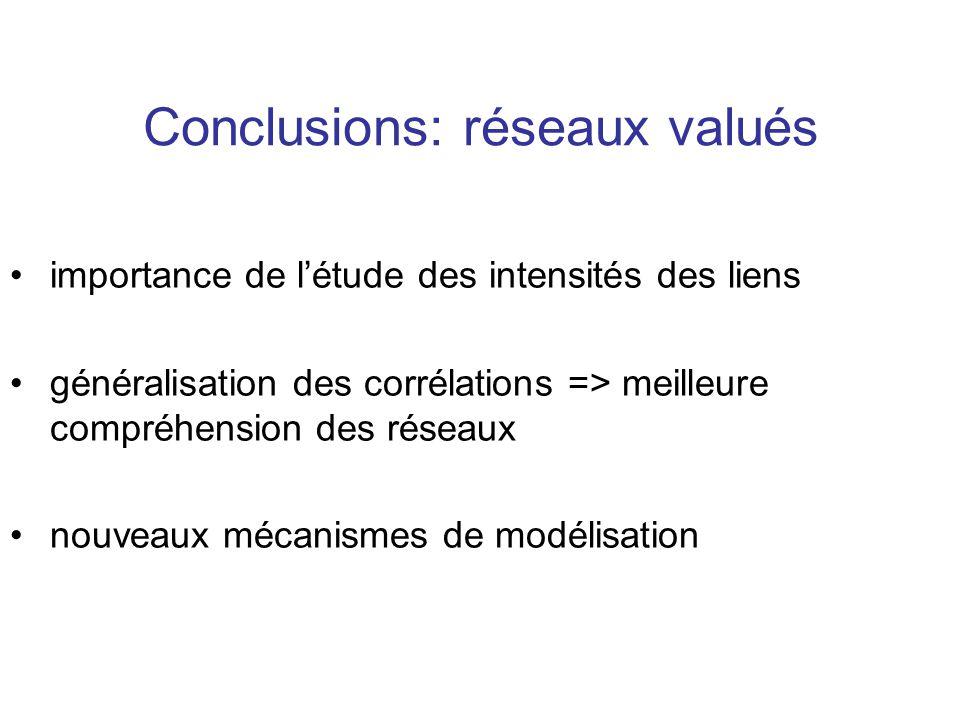 Conclusions: réseaux valués importance de létude des intensités des liens généralisation des corrélations => meilleure compréhension des réseaux nouve