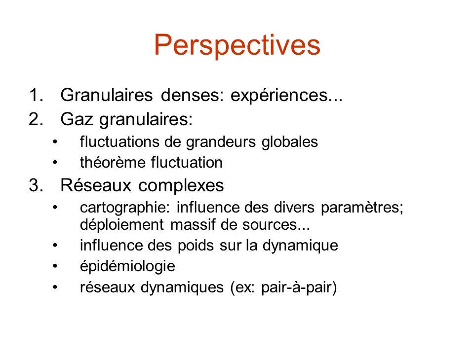 Perspectives 1.Granulaires denses: expériences... 2.Gaz granulaires: fluctuations de grandeurs globales théorème fluctuation 3.Réseaux complexes carto