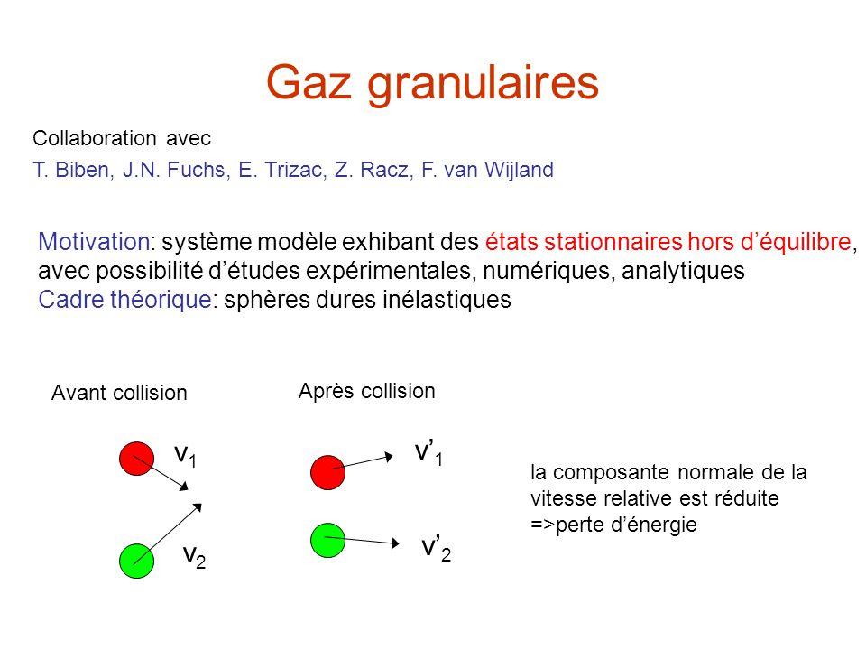 Gaz granulaires Collaboration avec T. Biben, J.N. Fuchs, E. Trizac, Z. Racz, F. van Wijland Motivation: système modèle exhibant des états stationnaire