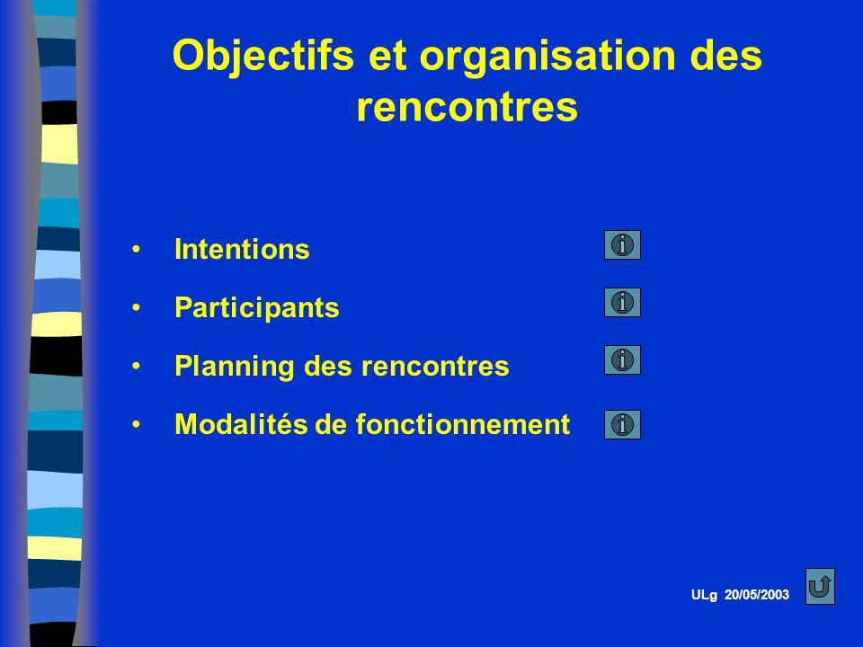 Objectifs et organisation des rencontres Intentions Participants Planning des rencontres Modalités de fonctionnement ULg 20/05/2003