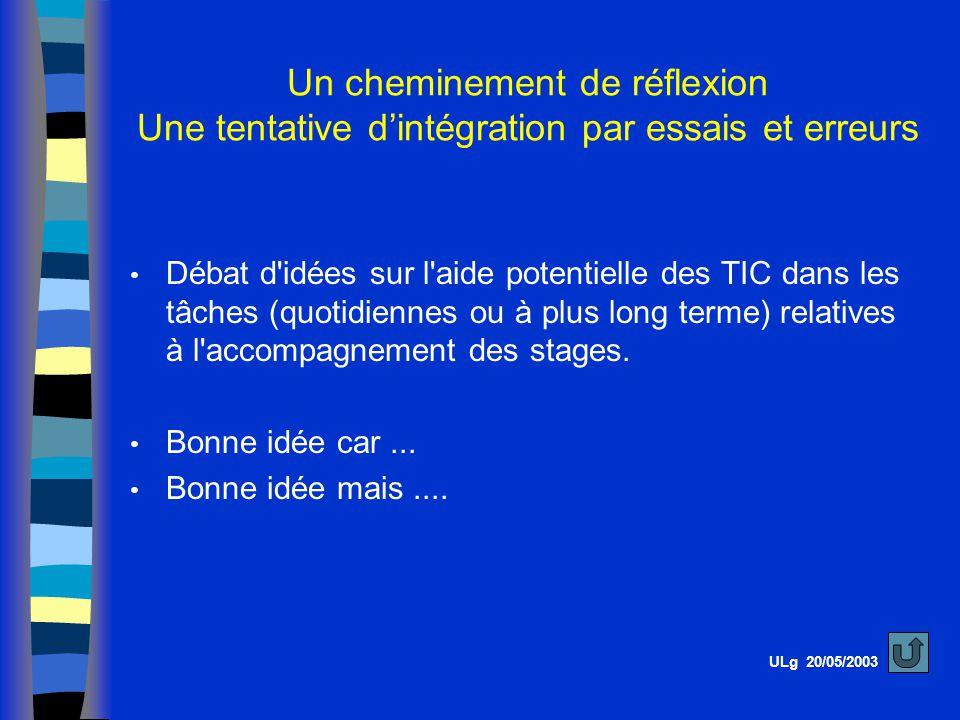 Un cheminement de réflexion Une tentative dintégration par essais et erreurs ULg 20/05/2003 Débat d idées sur l aide potentielle des TIC dans les tâches (quotidiennes ou à plus long terme) relatives à l accompagnement des stages.