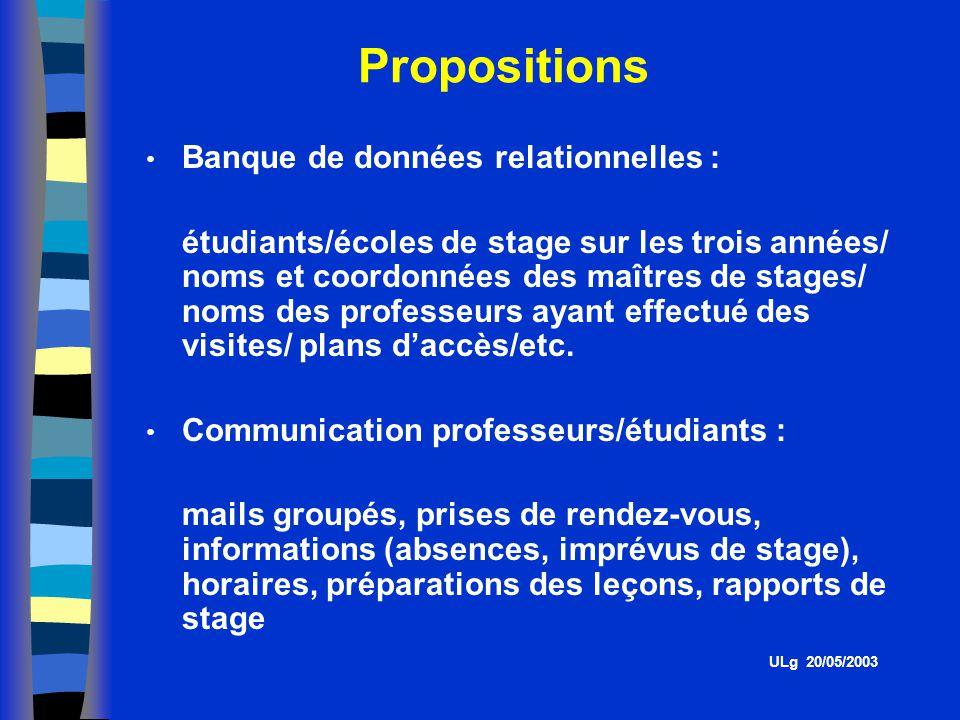 Propositions ULg 20/05/2003 Banque de données relationnelles : étudiants/écoles de stage sur les trois années/ noms et coordonnées des maîtres de stages/ noms des professeurs ayant effectué des visites/ plans daccès/etc.