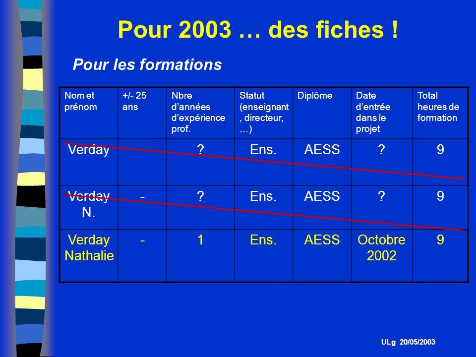 Pour 2003 … des fiches .