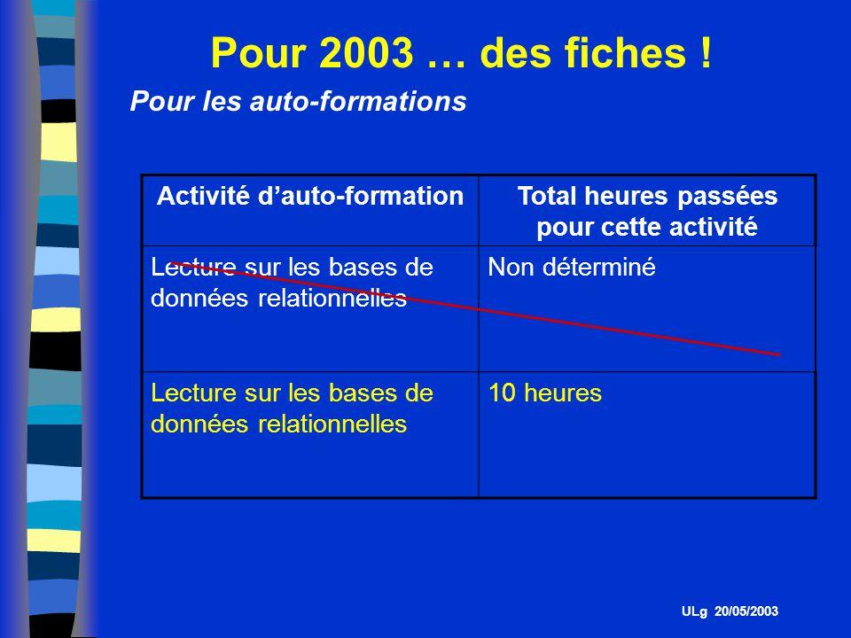 En bref ULg 20/05/2003 Accessibilité Confidentialité Projets déquipe