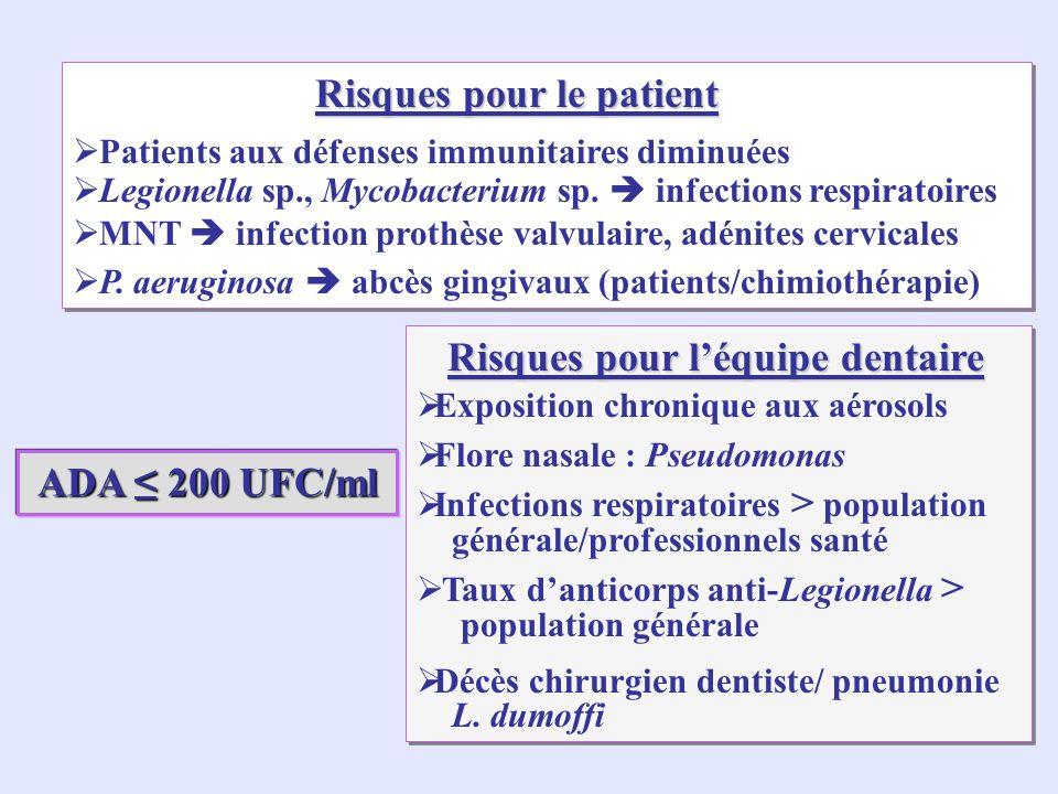 Risques pour le patient Risques pour le patient Patients aux défenses immunitaires diminuées Legionella sp., Mycobacterium sp.